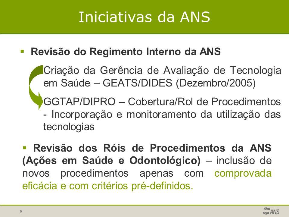 Iniciativas da ANS Revisão do Regimento Interno da ANS