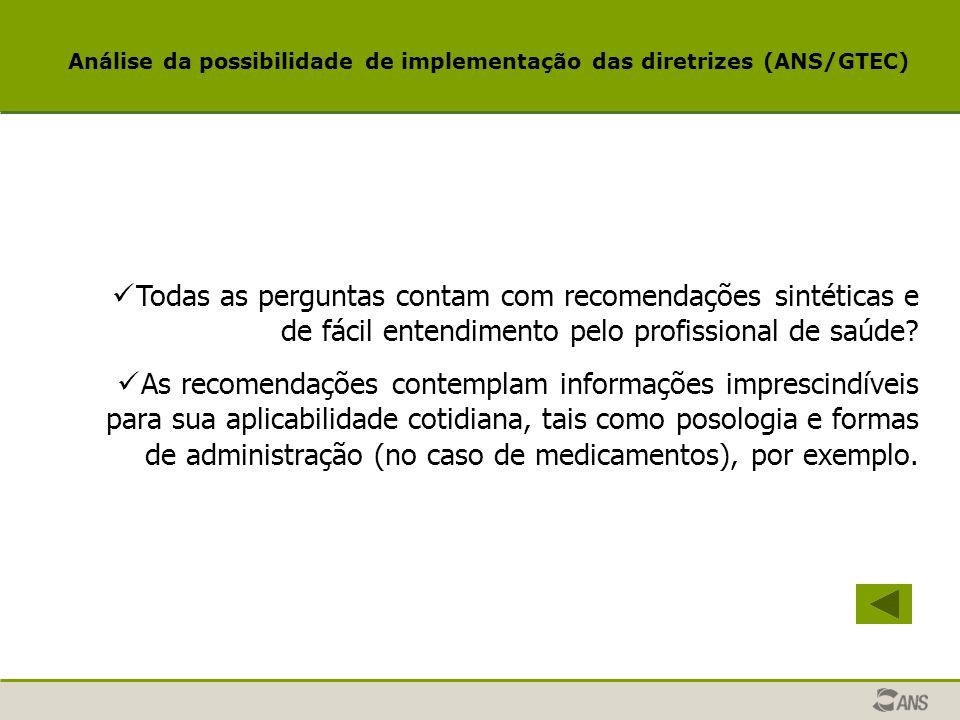 Análise da possibilidade de implementação das diretrizes (ANS/GTEC)