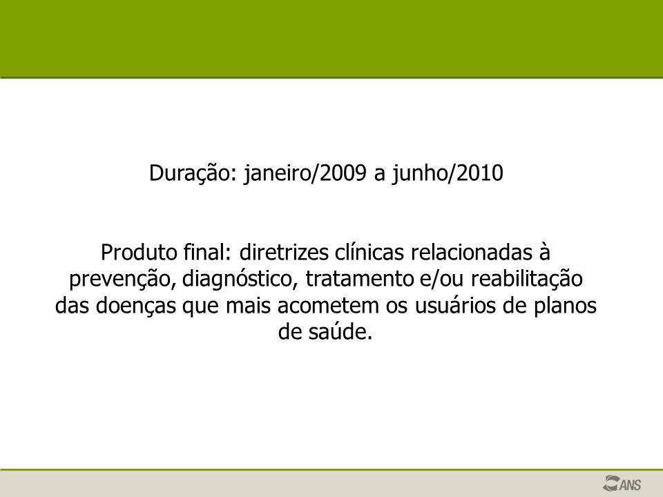 Duração: janeiro/2009 a junho/2010