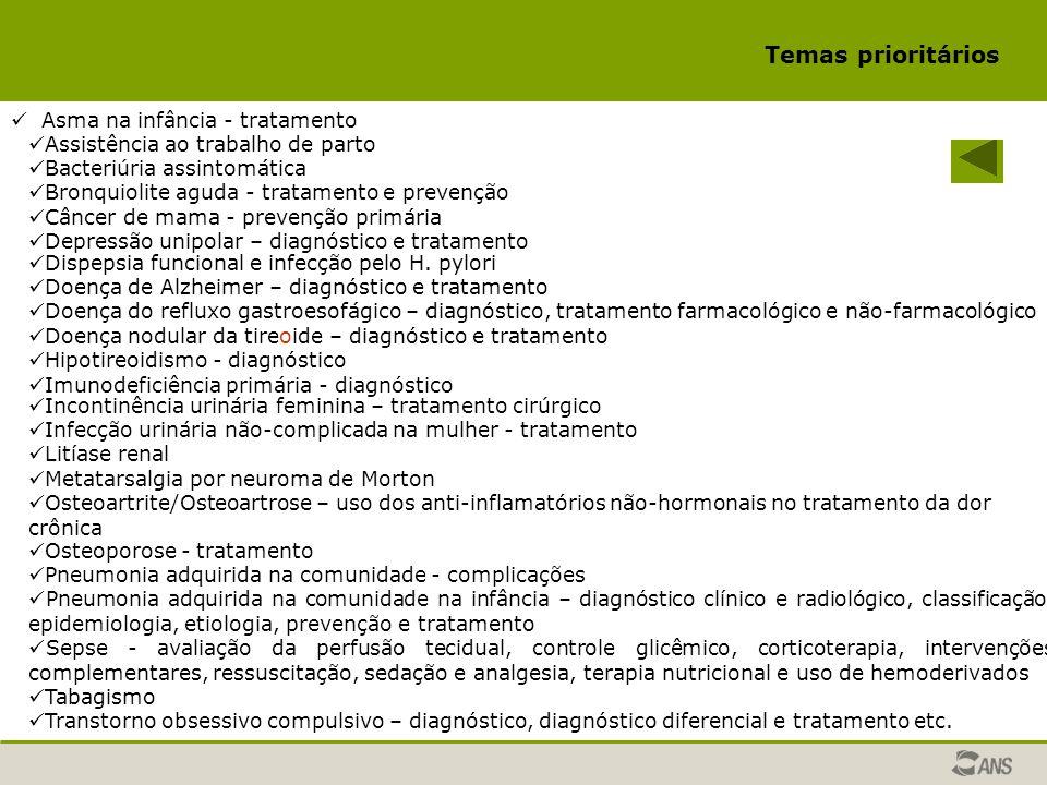 Temas prioritários Asma na infância - tratamento