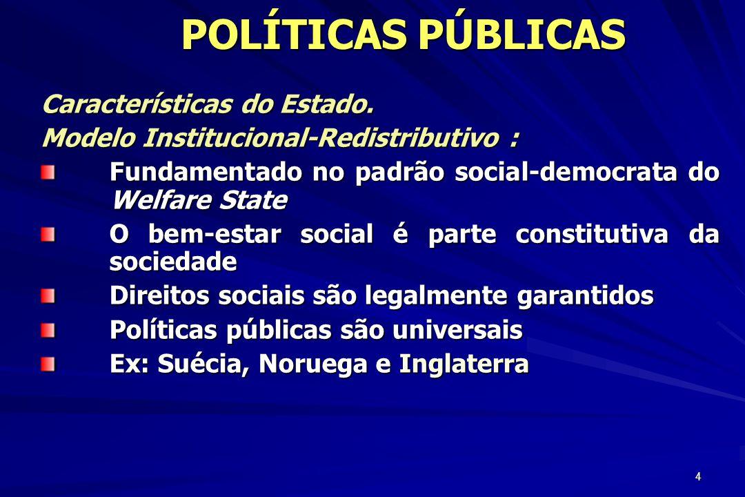 POLÍTICAS PÚBLICAS Características do Estado.