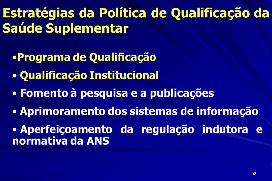Estratégias da Política de Qualificação da Saúde Suplementar