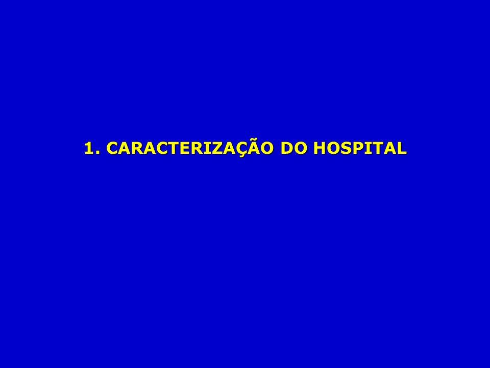 1. CARACTERIZAÇÃO DO HOSPITAL