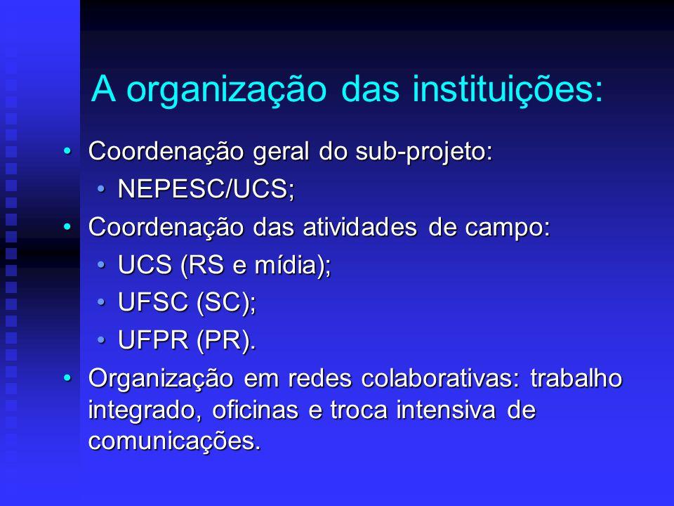 A organização das instituições: