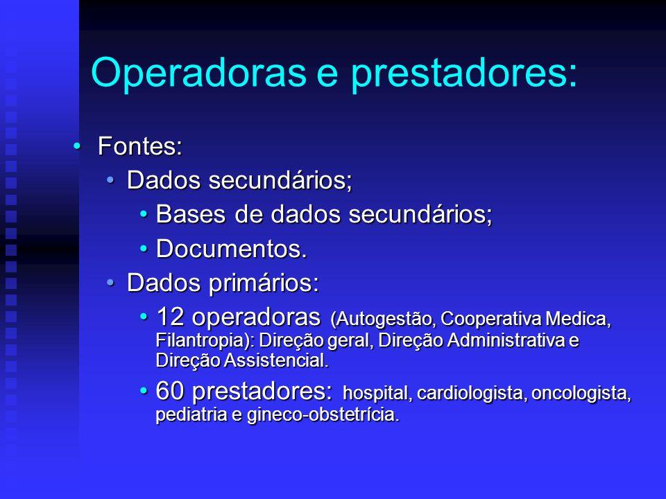Operadoras e prestadores: