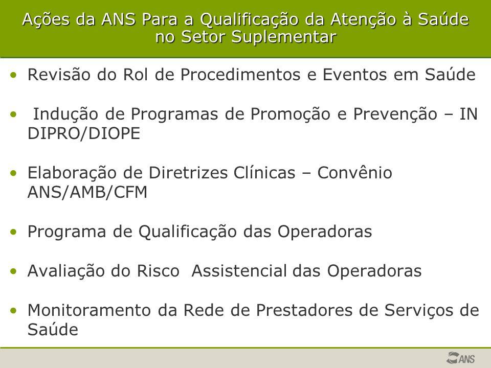 Ações da ANS Para a Qualificação da Atenção à Saúde no Setor Suplementar