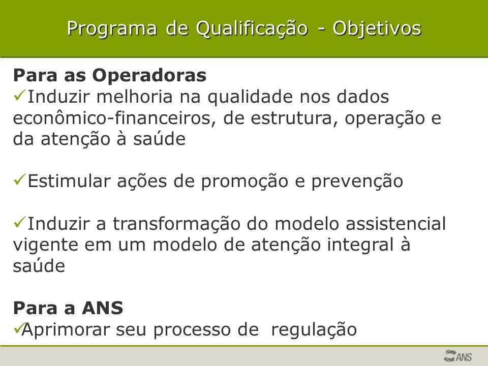 Programa de Qualificação - Objetivos