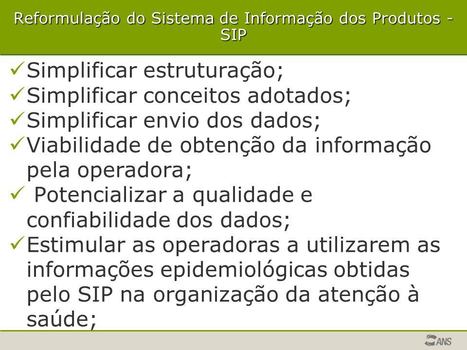 Reformulação do Sistema de Informação dos Produtos - SIP