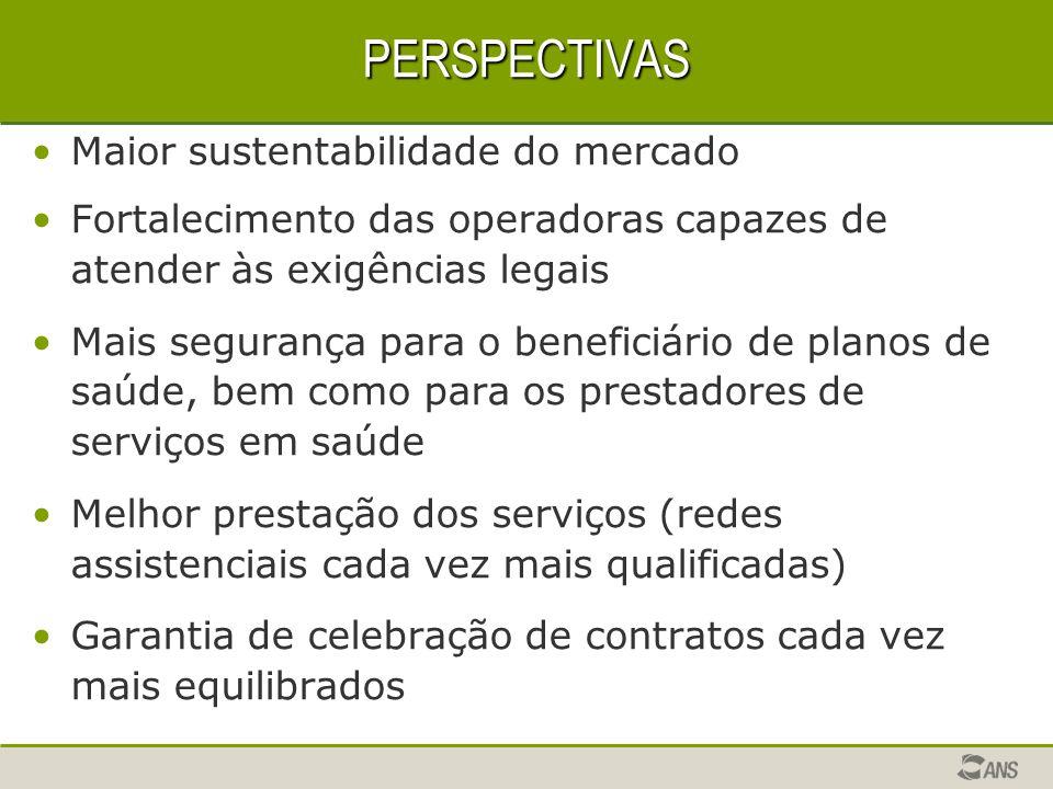 PERSPECTIVAS Maior sustentabilidade do mercado