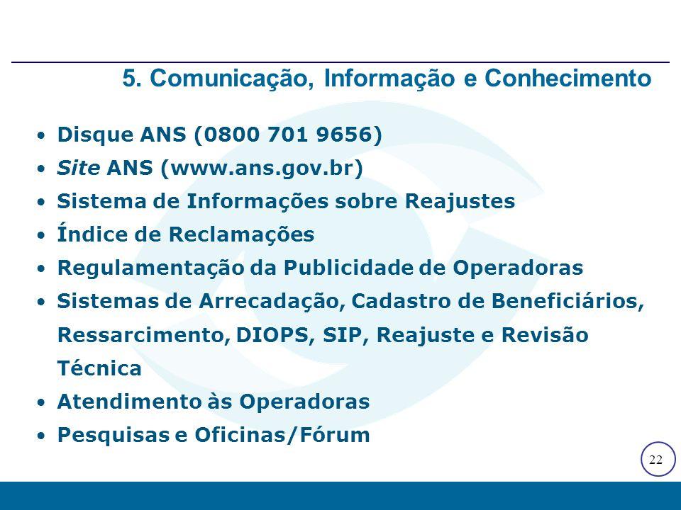 Disque ANS - Reclamações e Informações, 2001 - 2003