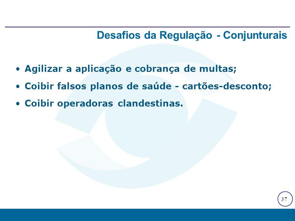 Desafio Emergencial Impactos da decisão do STF - Revisão da legislação e da regulamentação: