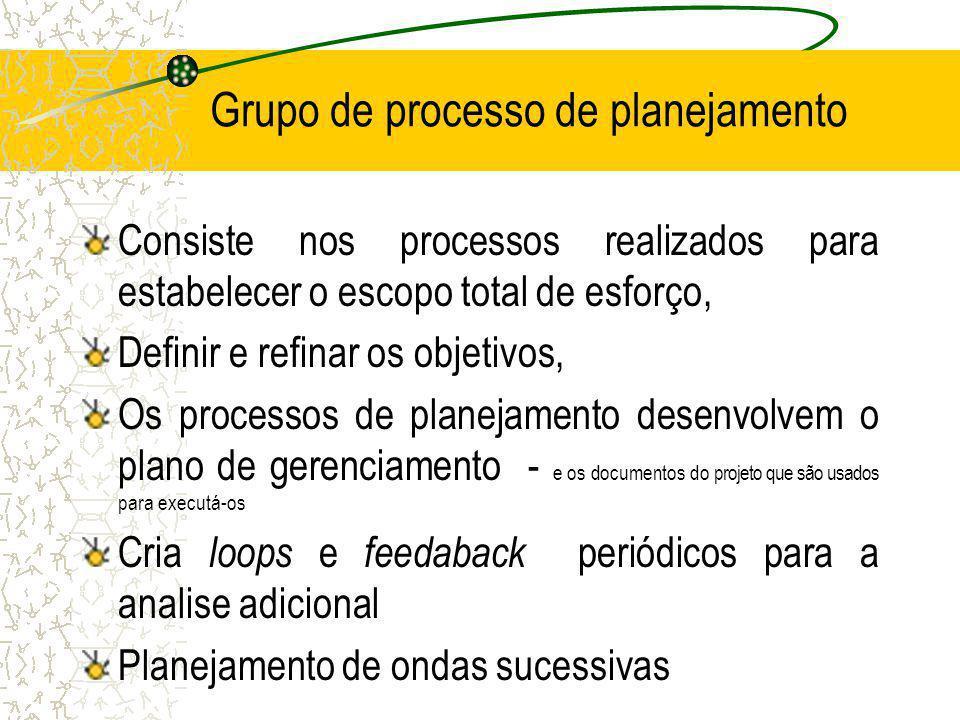 Grupo de processo de planejamento