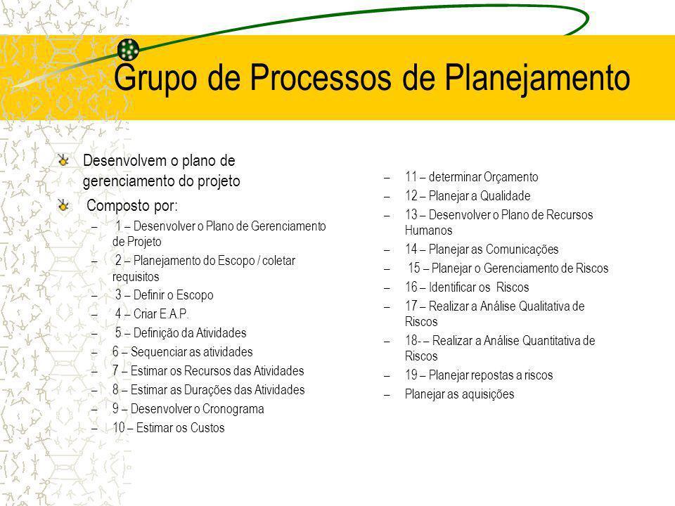 Grupo de Processos de Planejamento