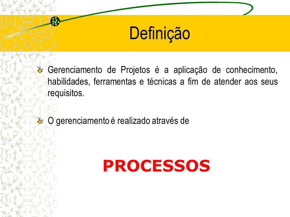 Definição Gerenciamento de Projetos é a aplicação de conhecimento, habilidades, ferramentas e técnicas a fim de atender aos seus requisitos.