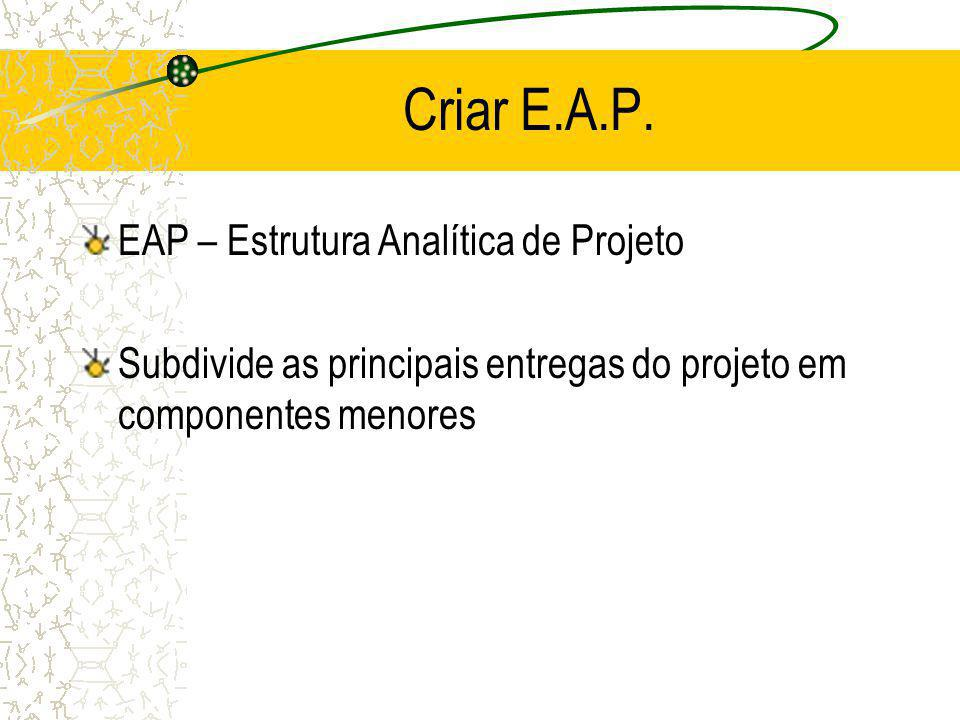 Criar E.A.P. EAP – Estrutura Analítica de Projeto