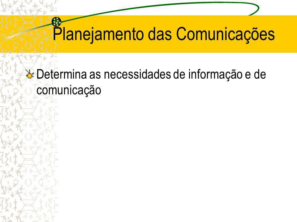 Planejamento das Comunicações