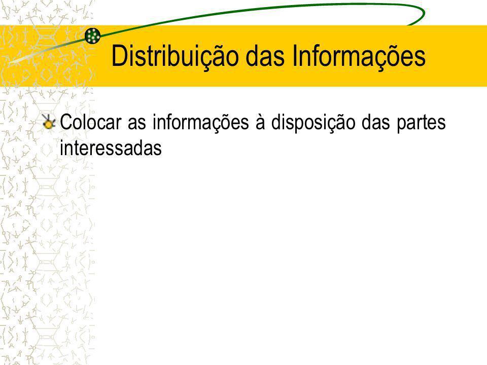 Distribuição das Informações