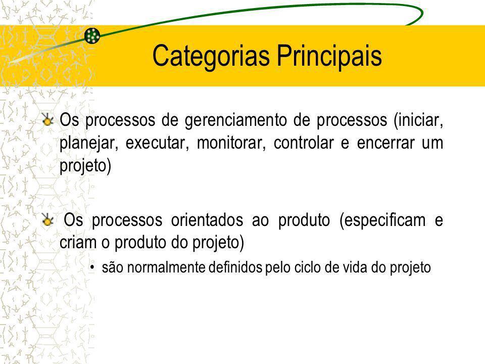 Categorias Principais