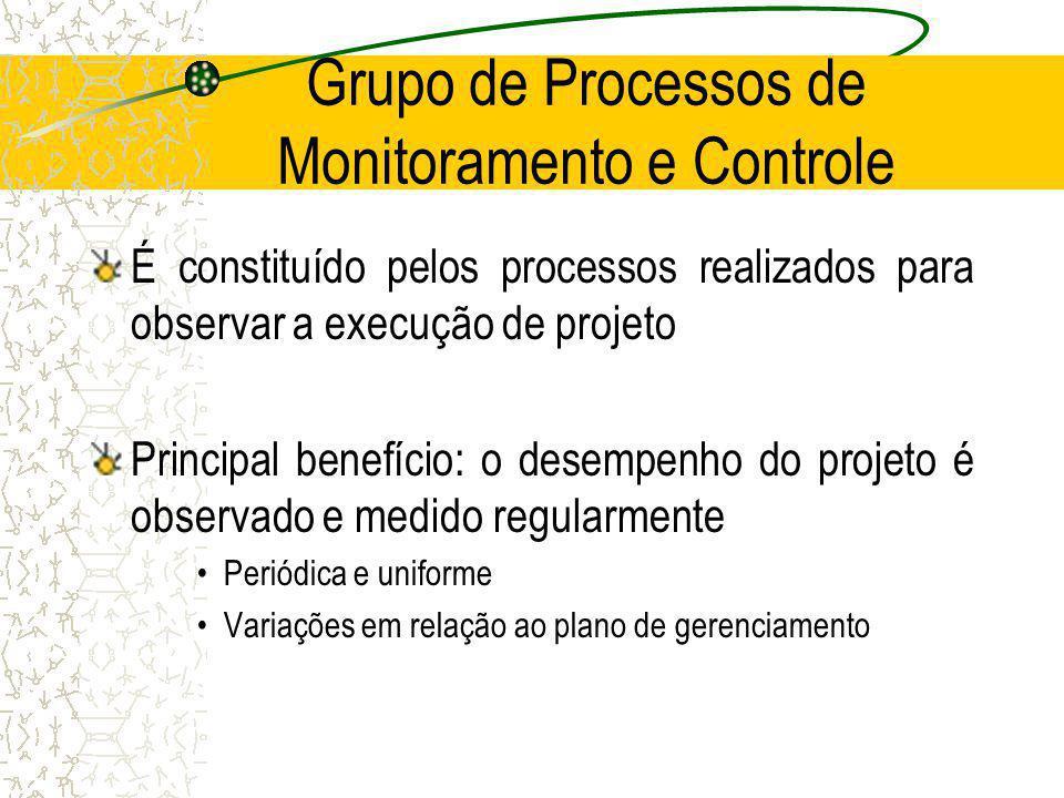 Grupo de Processos de Monitoramento e Controle