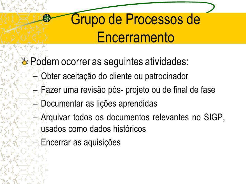 Grupo de Processos de Encerramento