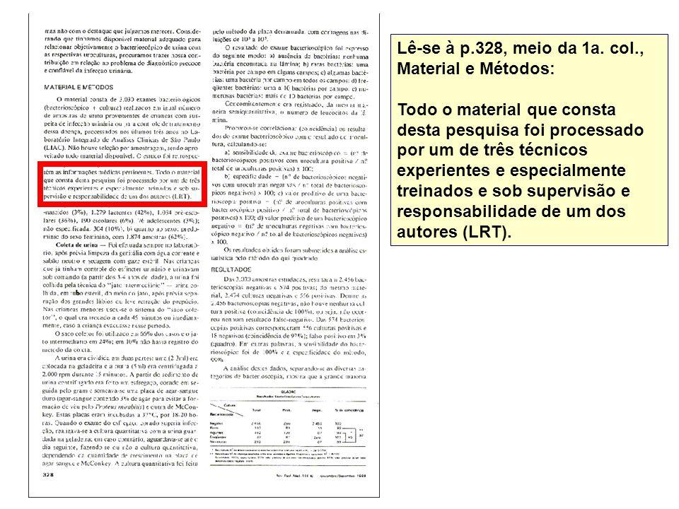 Lê-se à p.328, meio da 1a. col., Material e Métodos:
