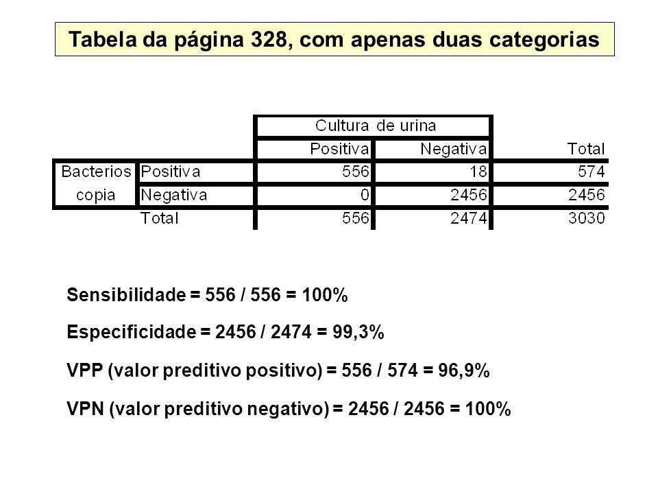 Tabela da página 328, com apenas duas categorias