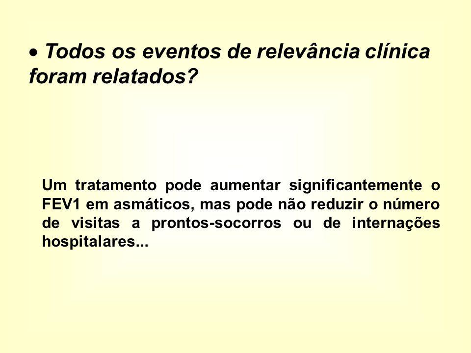  Todos os eventos de relevância clínica foram relatados