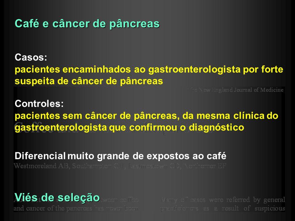 Café e câncer de pâncreas