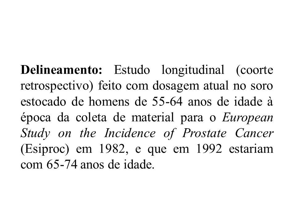 Delineamento: Estudo longitudinal (coorte retrospectivo) feito com dosagem atual no soro estocado de homens de 55-64 anos de idade à época da coleta de material para o European Study on the Incidence of Prostate Cancer (Esiproc) em 1982, e que em 1992 estariam com 65-74 anos de idade.