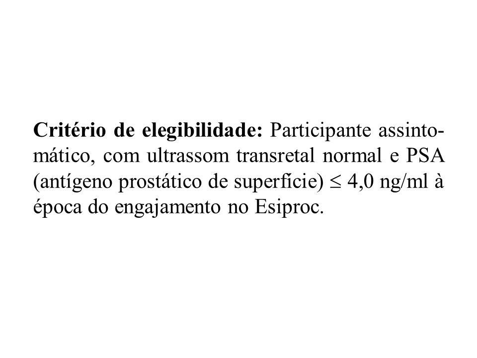 Critério de elegibilidade: Participante assinto-mático, com ultrassom transretal normal e PSA (antígeno prostático de superfície)  4,0 ng/ml à época do engajamento no Esiproc.