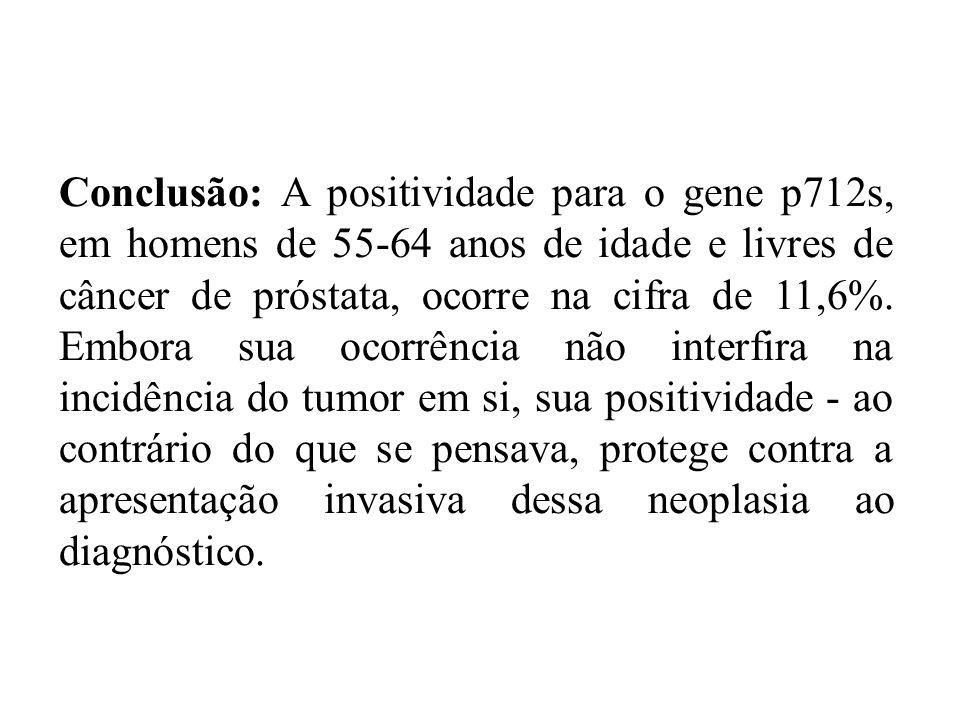 Conclusão: A positividade para o gene p712s, em homens de 55-64 anos de idade e livres de câncer de próstata, ocorre na cifra de 11,6%.