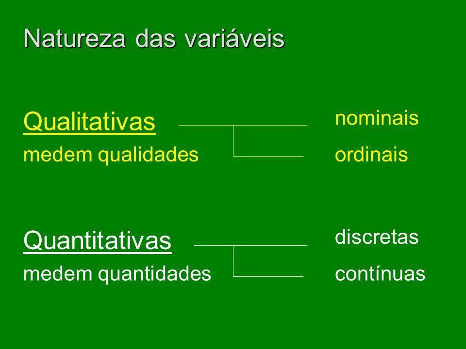 Natureza das variáveis