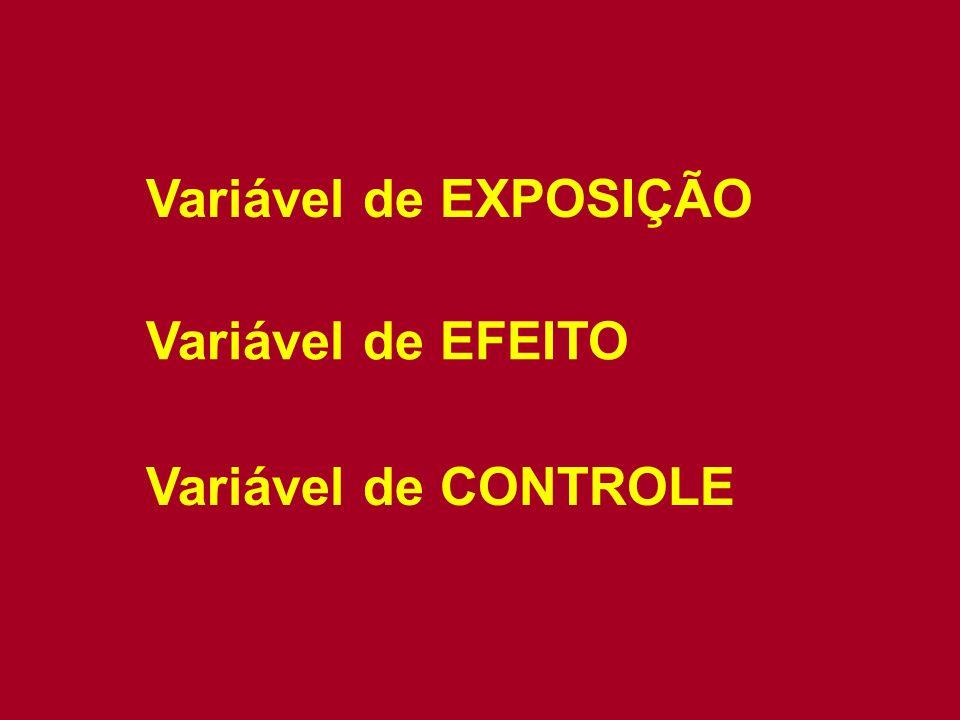 Variável de EXPOSIÇÃO Variável de EFEITO Variável de CONTROLE