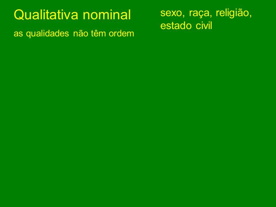 Qualitativa nominal sexo, raça, religião, estado civil