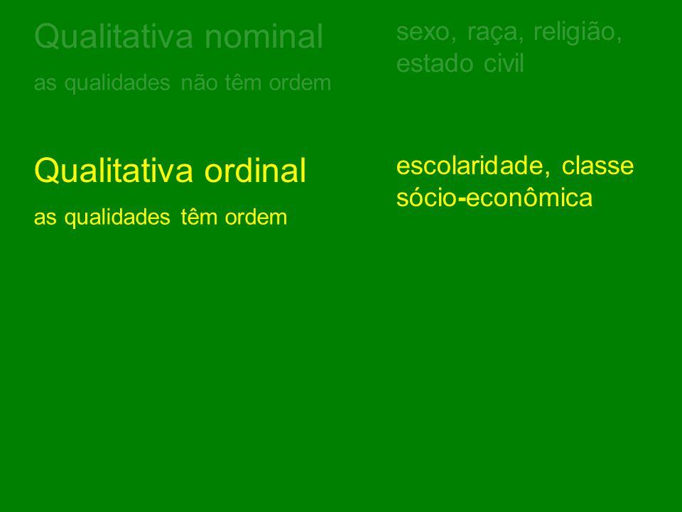 Qualitativa nominal Qualitativa ordinal