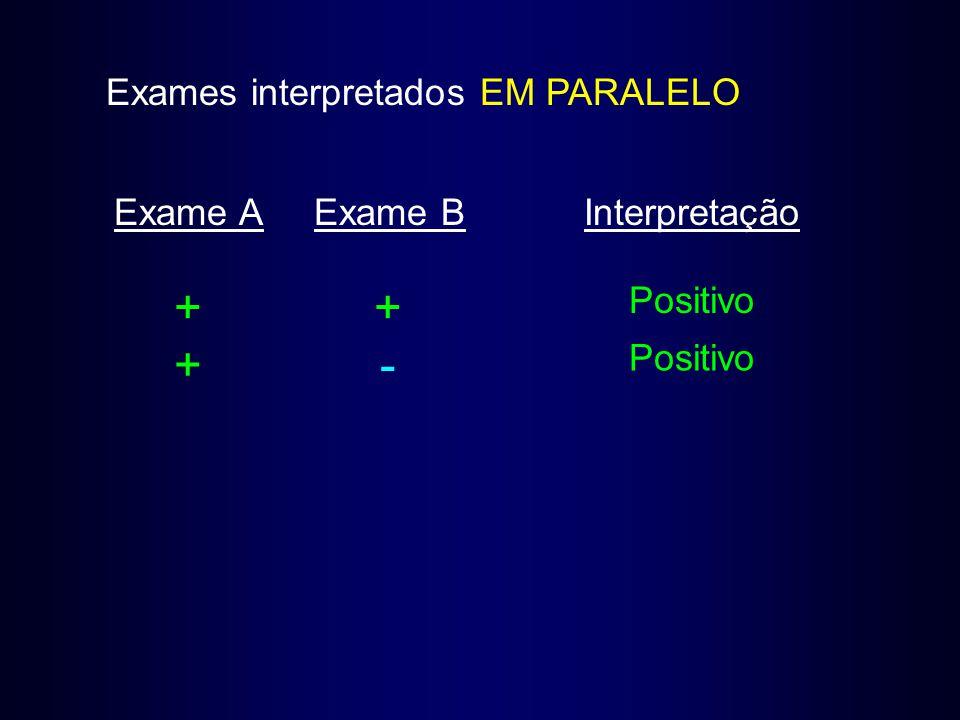 + + + - Exames interpretados EM PARALELO Exame A Exame B Interpretação