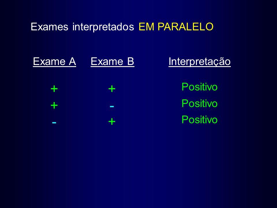 + + + - - + Exames interpretados EM PARALELO Exame A Exame B