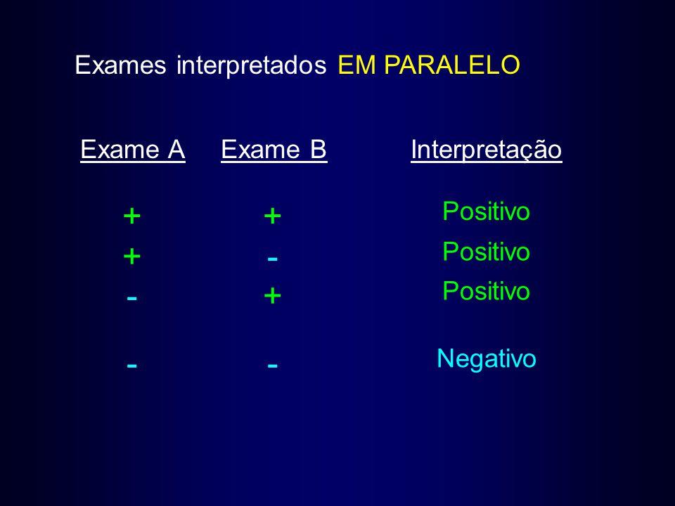 + + + - - + - - Exames interpretados EM PARALELO Exame A Exame B