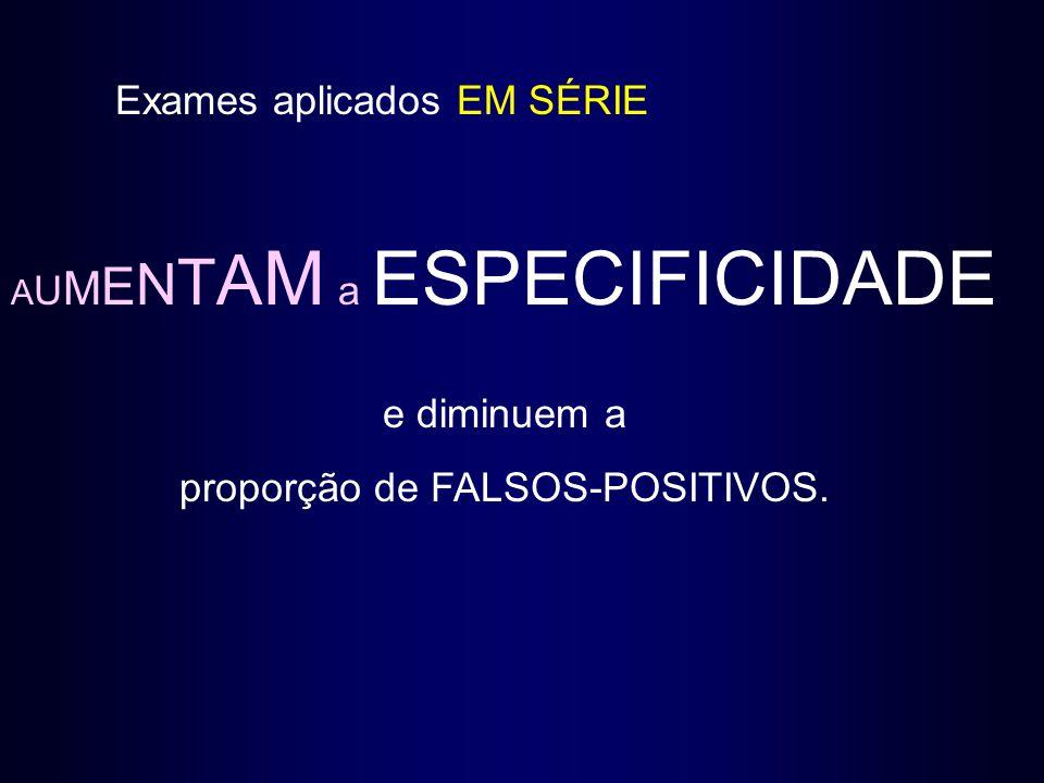 proporção de FALSOS-POSITIVOS.