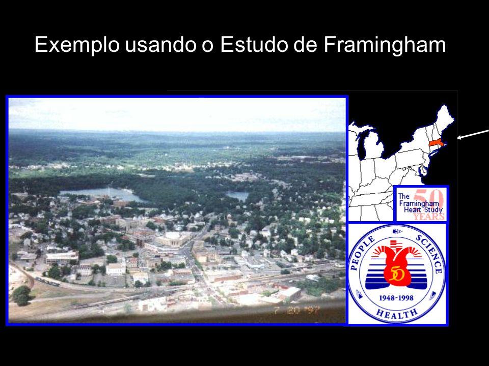 Exemplo usando o Estudo de Framingham