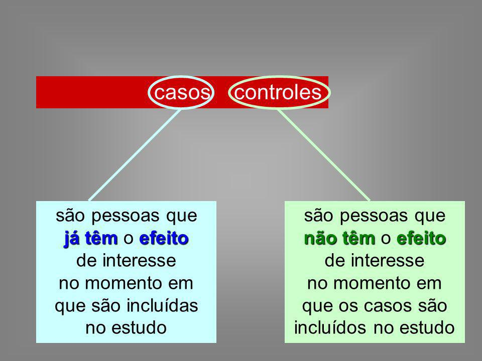 Estudos de casos e controles Estudos de casos e controles