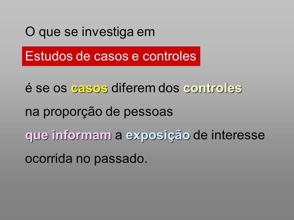 O que se investiga em Estudos de casos e controles. é se os casos diferem dos controles. na proporção de pessoas.
