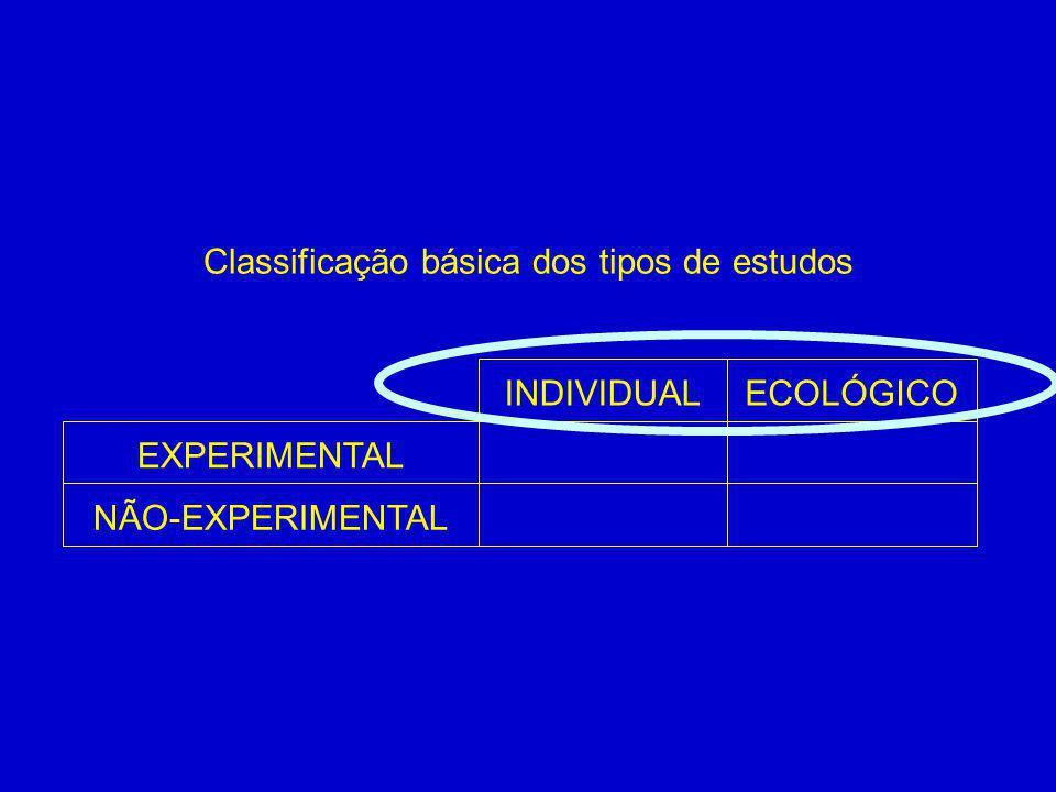 Classificação básica dos tipos de estudos