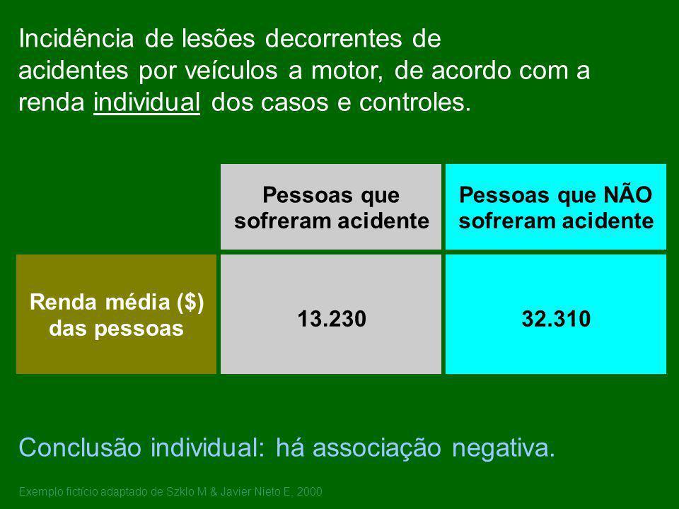 renda individual dos casos e controles.
