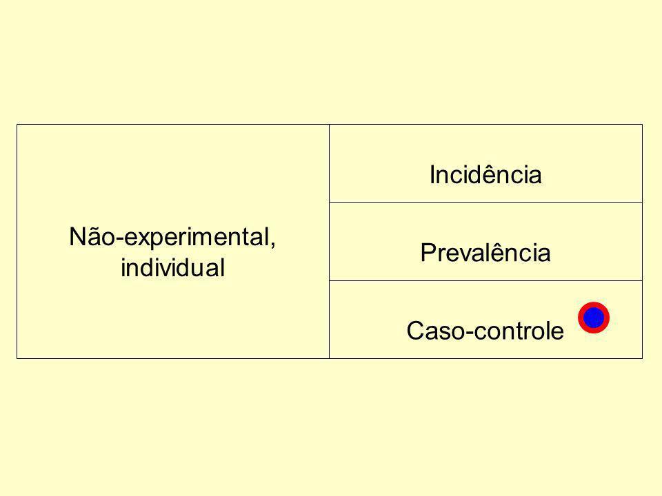 Não-experimental, individual
