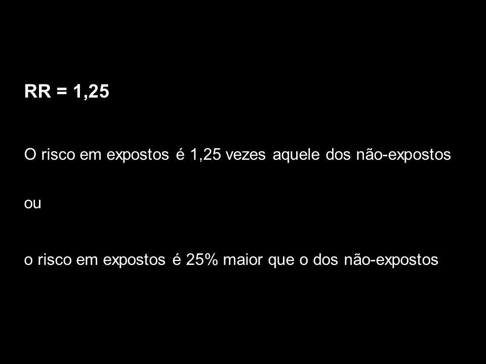 RR = 1,25 O risco em expostos é 1,25 vezes aquele dos não-expostos ou