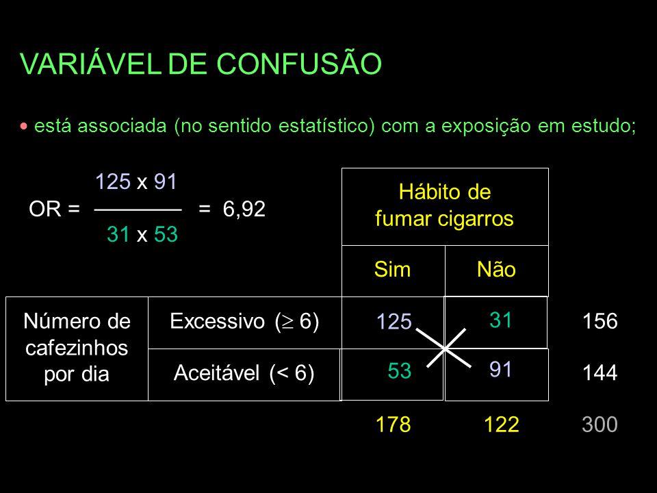 VARIÁVEL DE CONFUSÃO 125 x 91 ———— 31 x 53 Hábito de fumar cigarros