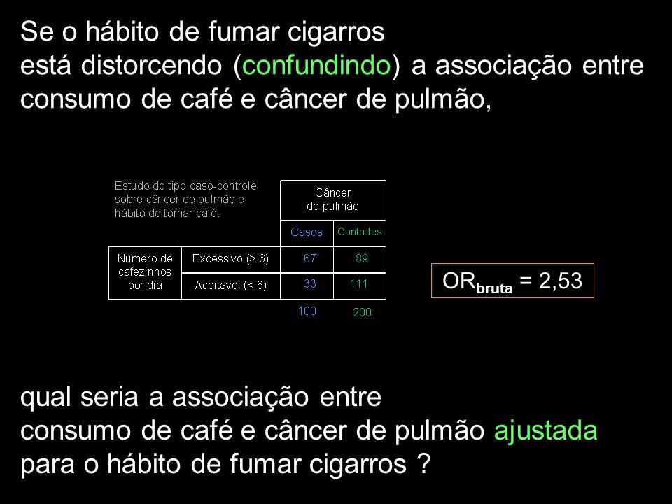 Se o hábito de fumar cigarros