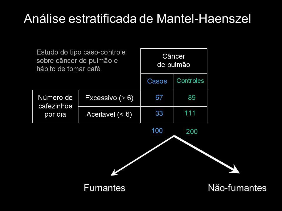 Análise estratificada de Mantel-Haenszel
