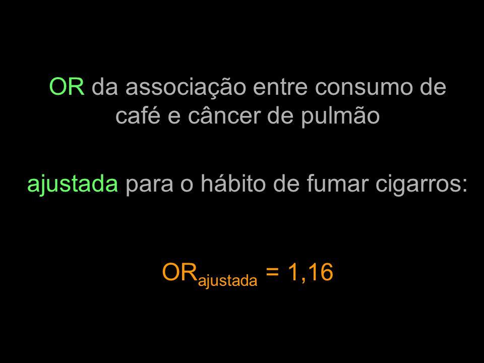 OR da associação entre consumo de café e câncer de pulmão